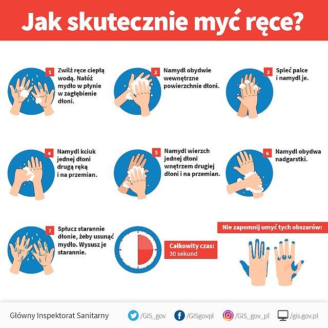 Jak myć ręce - koronawirus